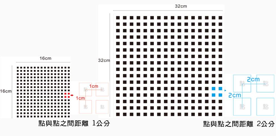 點與點之間距離1公分,與點與點之間距離2公分差別