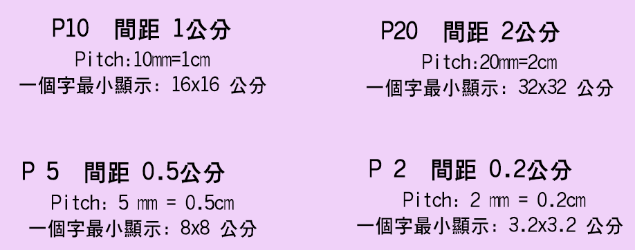 P10就是間距1公分,P20就是間距2公分,P5就是間距0.5公分,P2就是間距0.2公分